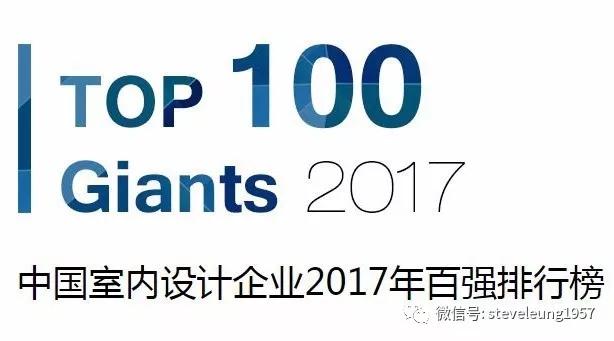 ZTOP 100 Giants 2017 中国榜单 | SLD 勇夺