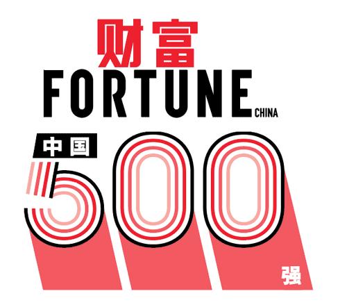 中國上市公司500強